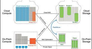 Silicon Valley- Avere: cache-cache accélérateur avec le stockage en datacenters et cloud
