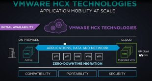 Applications hybrides ou migration cloud: VMware HCX entre en scène.