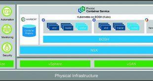 VMware Pivotal adopte Google Kubernetes pour avoir un PaaS d'avance