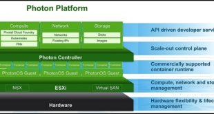 VMware – Kubernetes: des Containers à tous les étages. Avec ou sans escalier? (volet 2/2)