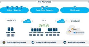 """SDN: Cisco ACI orchestre réseau et sécurité en """"multi-tout"""""""