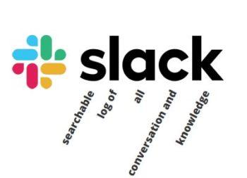 Etude spécial Slack par Fabernovel
