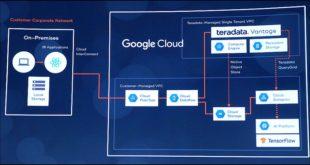 Teradata arrive sur Google Cloud et surfe sur la mort annoncée de Hadoop