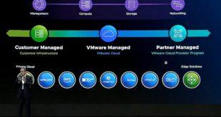 VMware à fond sur le cloud hybride: Azure, les MSP et les Telcos