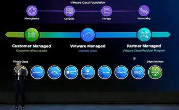 Trois déclinaisons de VMware Cloud Foundation pour le cloud hybride