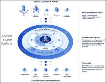 Une plateforme unifiée, mais ouverte à l'écosystème