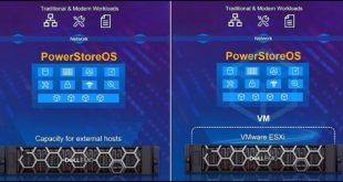 Stockage: la révolution PowerStore sera-t-elle un pari gagnant pour Dell?  (Episode 2)