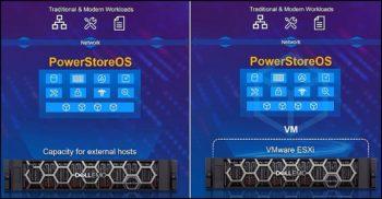 PowerStoreOS: en bare-metal ou sur hyperviseur VMware