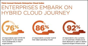 Le cloud hybride et les infrastructures convergées deviennent de plus en plus stratégiques.
