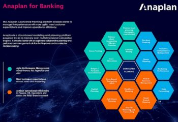 Anaplan Banking, un modèle vertical éprouvé