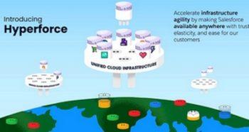 Hyperforce, agilité multicloud, multi-pays, et multi-réglementations de proximité