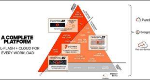 Pure Storage sur tous les fronts: performance, capacité, ransomware… Et fin de l'hybride?