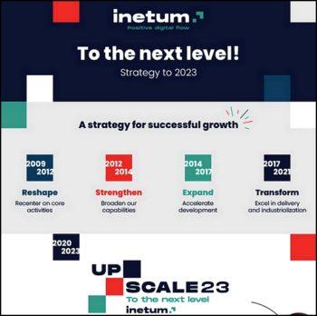 Les plans stratégiques d'Inetum illustrent son désir croissant et construit d'expansion