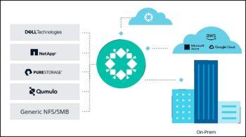 Rubrik NAS Cloud Direct se déploie sous forme de VM pour protéger toutes les données des NAS vers le cloud ou sur site.